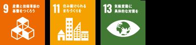 SDGzのアイコン9番、11番、13番