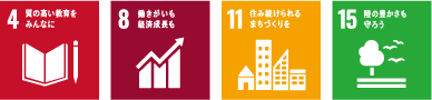 SDGzのアイコン4番、8番、11番、15番
