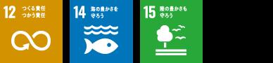 SDGzのアイコン12番、14番、15番